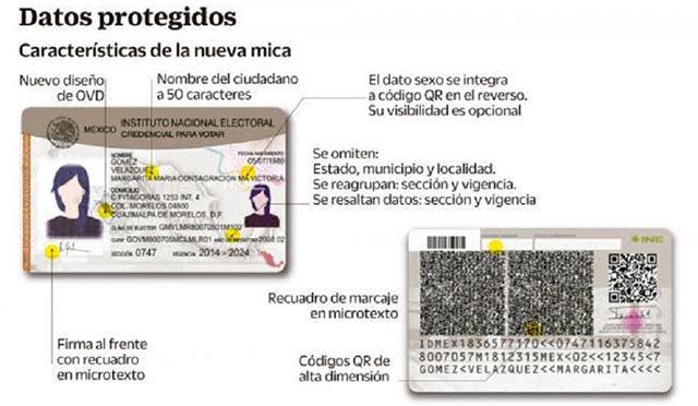QR códigos INE credencial