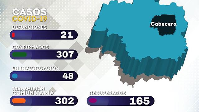 coronavirus Pénjamo 26 julio