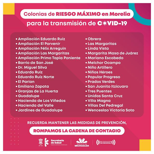 Morelia Alto Riesgo COVID-19 2