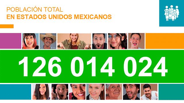 Censo INEGI México